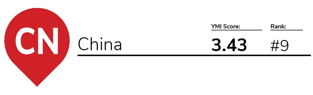 YMI 2018 – China