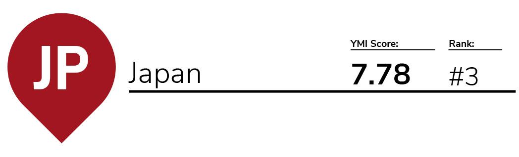YMI 2018 – Japan