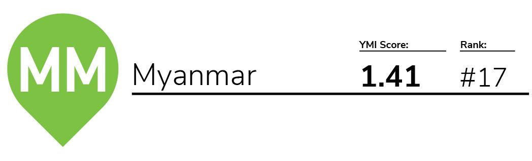 YMI 2018 – Myanmar