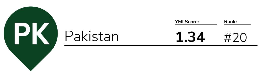 YMI 2018 – Pakistan