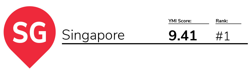 YMI 2018 – Singapore