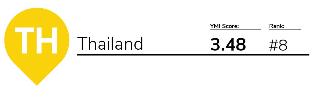 YMI 2018 – Thailand