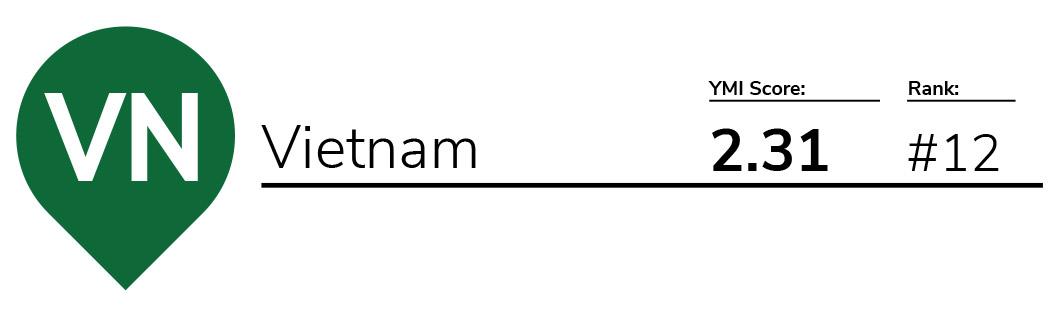 YMI 2018 – Vietnam